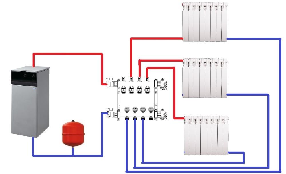 Схема системы отопления: